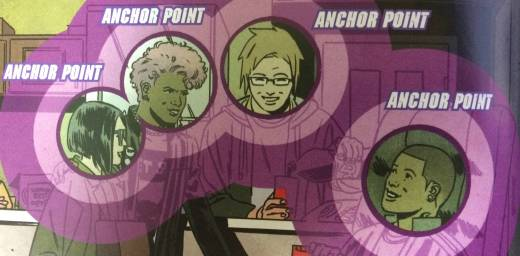 Hawkeye Anchor Points - Matt Reads Comics